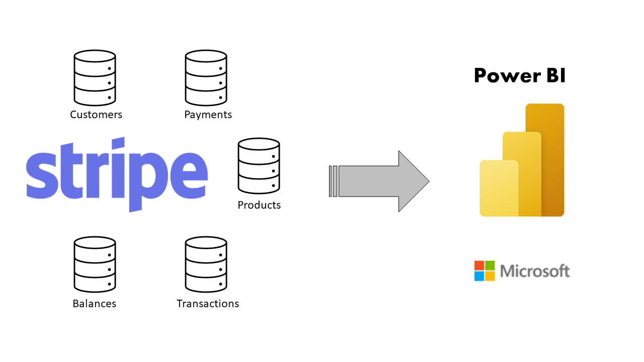 Stripe data in Power BI